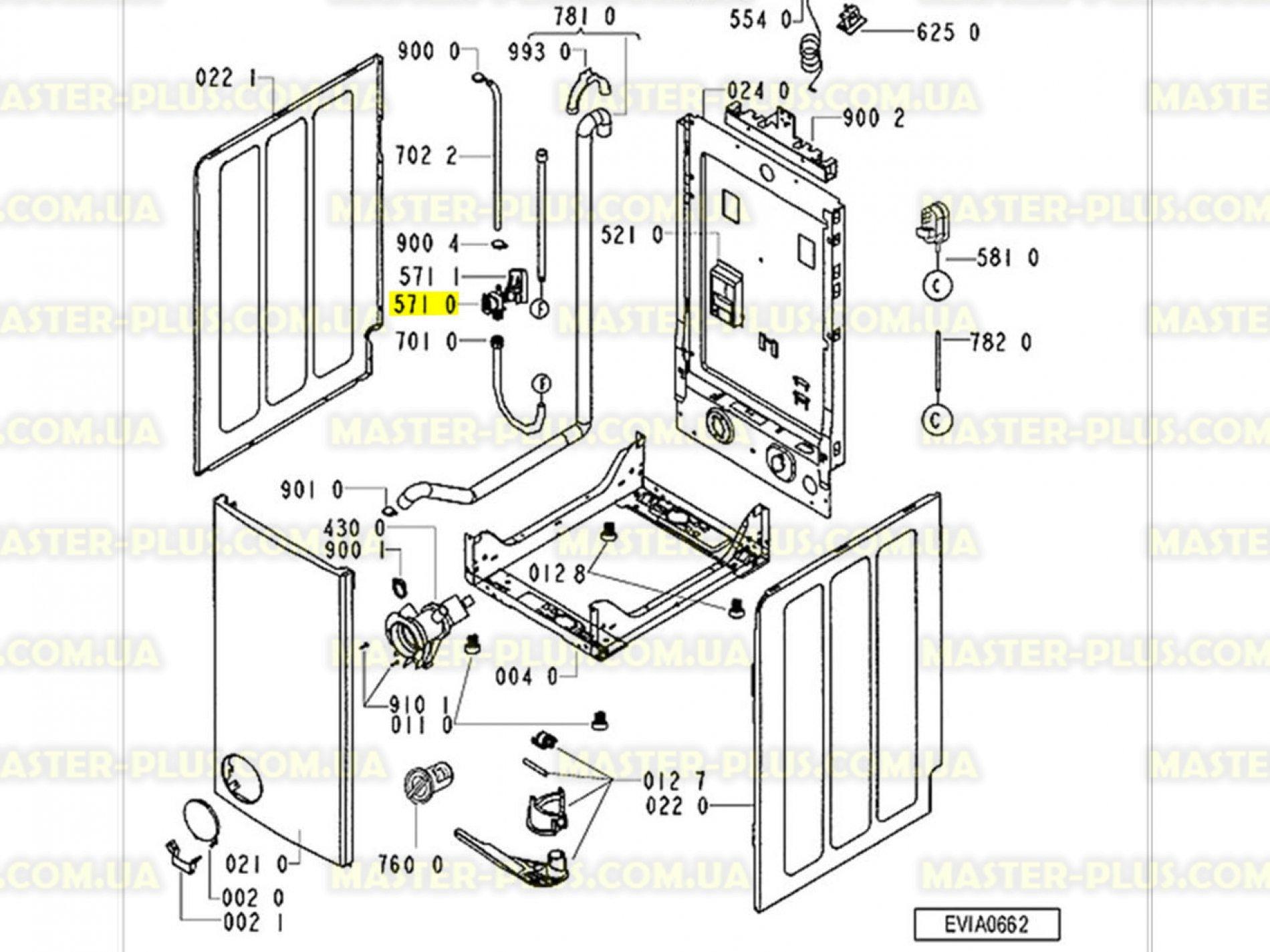 инструкция стиральной машины indesit 421