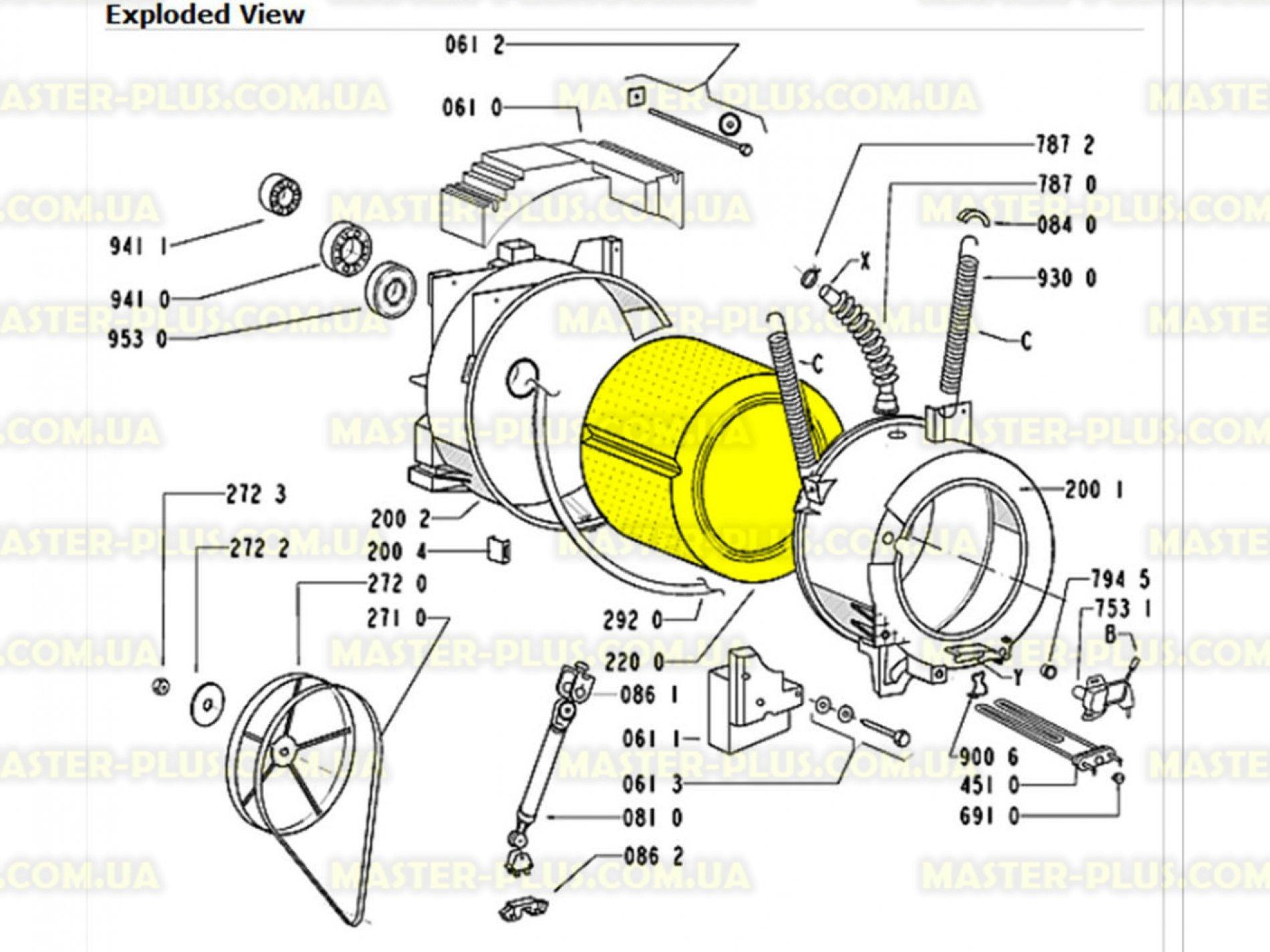 Схема барабана стиральной машины атлант