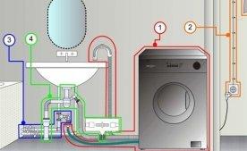 Установка стиральной машинки своими руками.