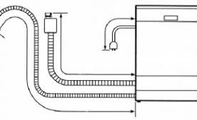 Труба подачи воды в посудомоечной машине