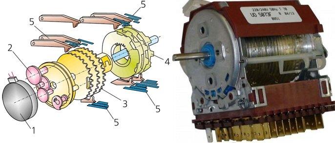 Ремонт механического программатора стиральной машины своими руками 89